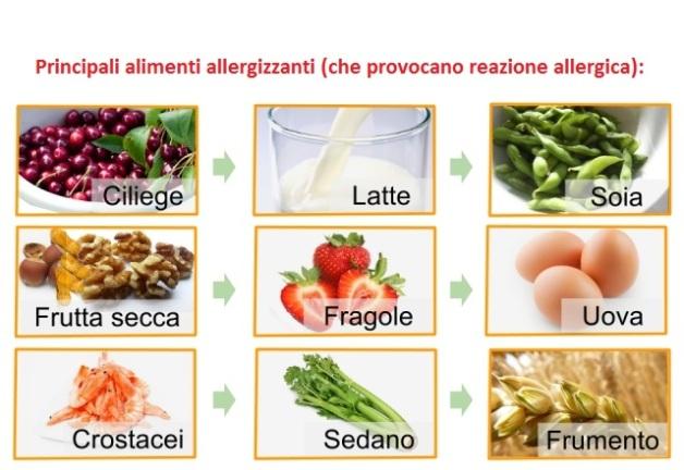 Allergie_alimentari_640x480